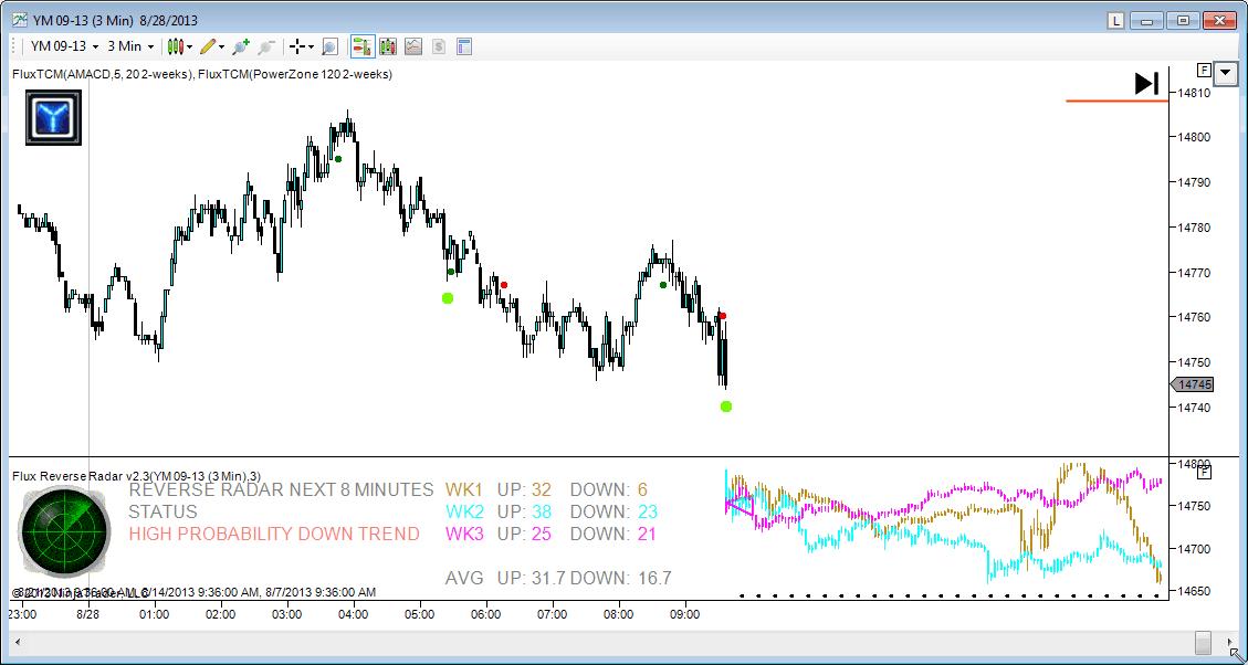 Ethane plus system trading agreement