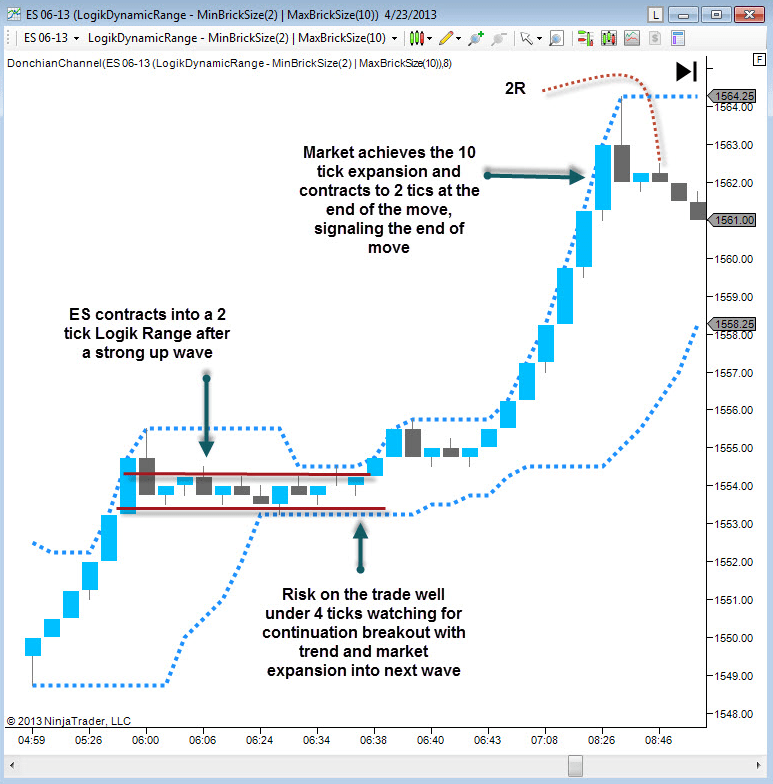 Pro forex trading course by chris capre
