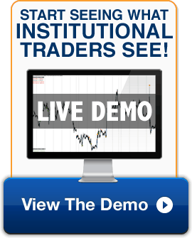 Institutional trading indicators
